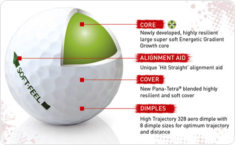 srixon_softfeel_ball_info_1